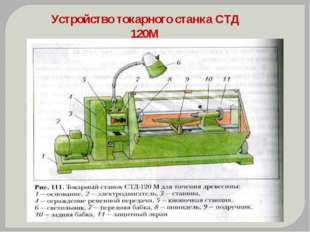 Устройство токарного станка СТД 120М