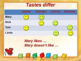 Tastes differ Mary likes … Mary doesn't like … Apples Oranges Lemons Bananas