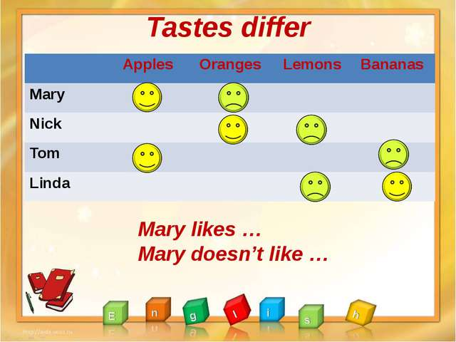Tastes differ Mary likes … Mary doesn't like … Apples Oranges Lemons Bananas...