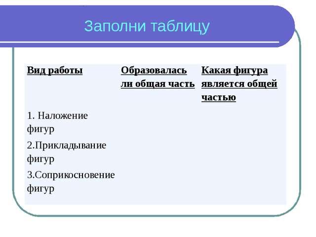 Заполни таблицу Вид работы Образовалась ли общая часть Какая фигура является...
