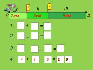 I II III 2км 3км 5км + - - + = = = 1. 3 + 5 = 1 - 4. 3. 2. 0 А А Р Д 2