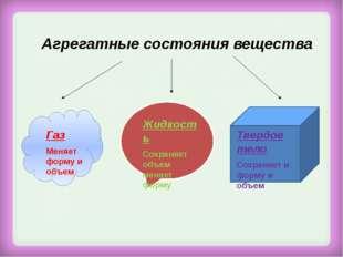 Агрегатные состояния вещества Газ Меняет форму и объем Жидкость Сохраняет об