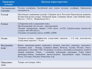 Природные условия Краткая характеристика Тектоническое строение Русская платф