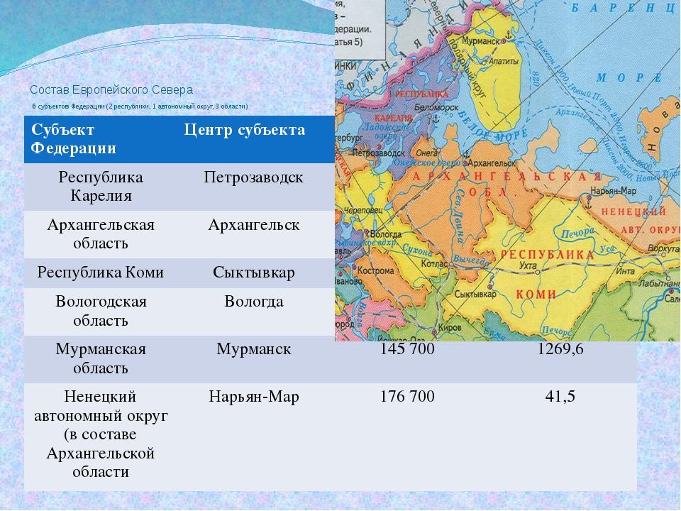 Состав Европейского Севера 6 субъектов Федерации (2 республики, 1 автономный...