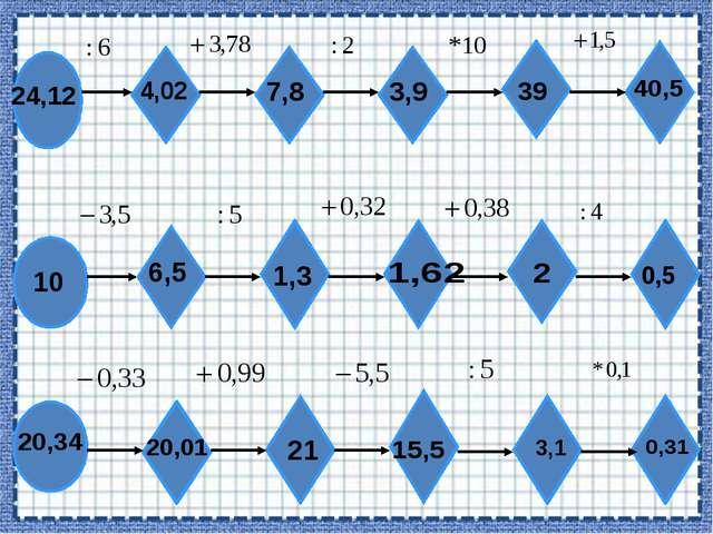 Деление на десятичную дробь 4,5:0,125 = =4500:125 = 4500 125 3 375 75 0 6 750...