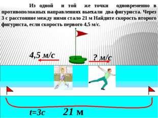4,5 м/с Из одной и той же точки одновременно в противоположных направлениях