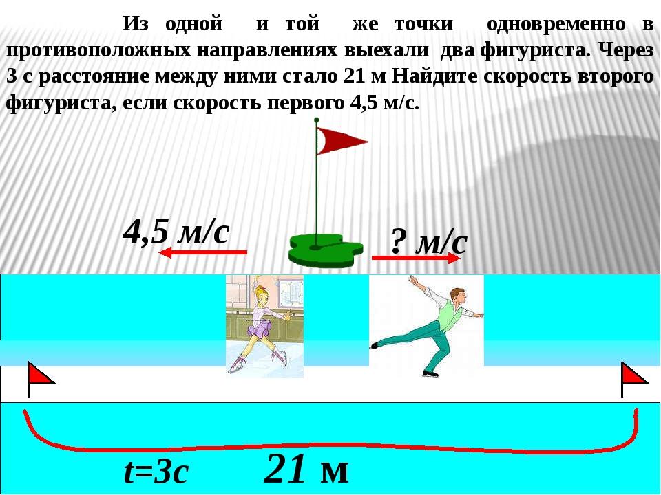4,5 м/с Из одной и той же точки одновременно в противоположных направлениях...