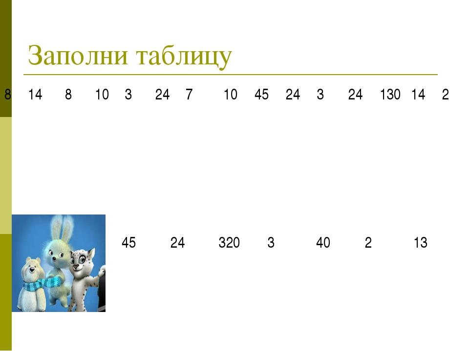 Заполни таблицу 8148103247  104524324130142  4524...