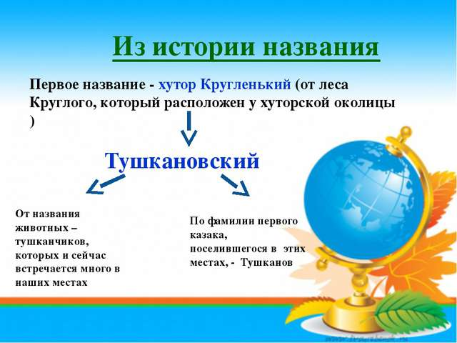 Из истории названия Первое название - хутор Кругленький (от леса Круглого, ко...