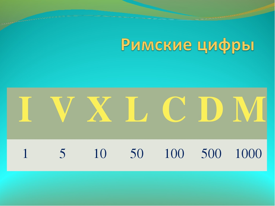 IVXLCDM 1 5 10 50 100 500 1000