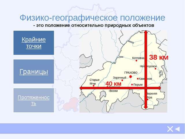 Положение на карте Удмуртии Можга Кизнер Грахово Расстояние до столицы Удмурт...