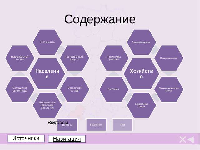 Естественный прирост Показатели естественного движения в Граховском районе, г...