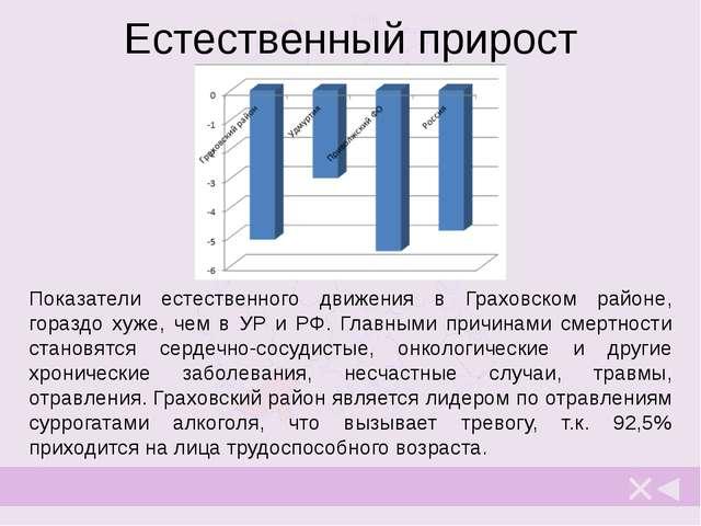 В районе ситуация на рынке труда остается напряженной, число зарегистрированн...