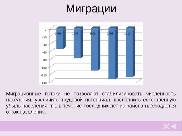 Национальный состав Граховский район – самый многонациональный в Удмуртии. На...