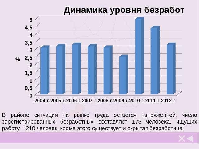 Растениеводство Граховский район имеет сельско-хозяйственное направление. Рас...