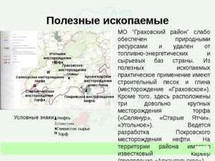 Среднегодовой радиационный баланс на территории МО «Граховский район» составл