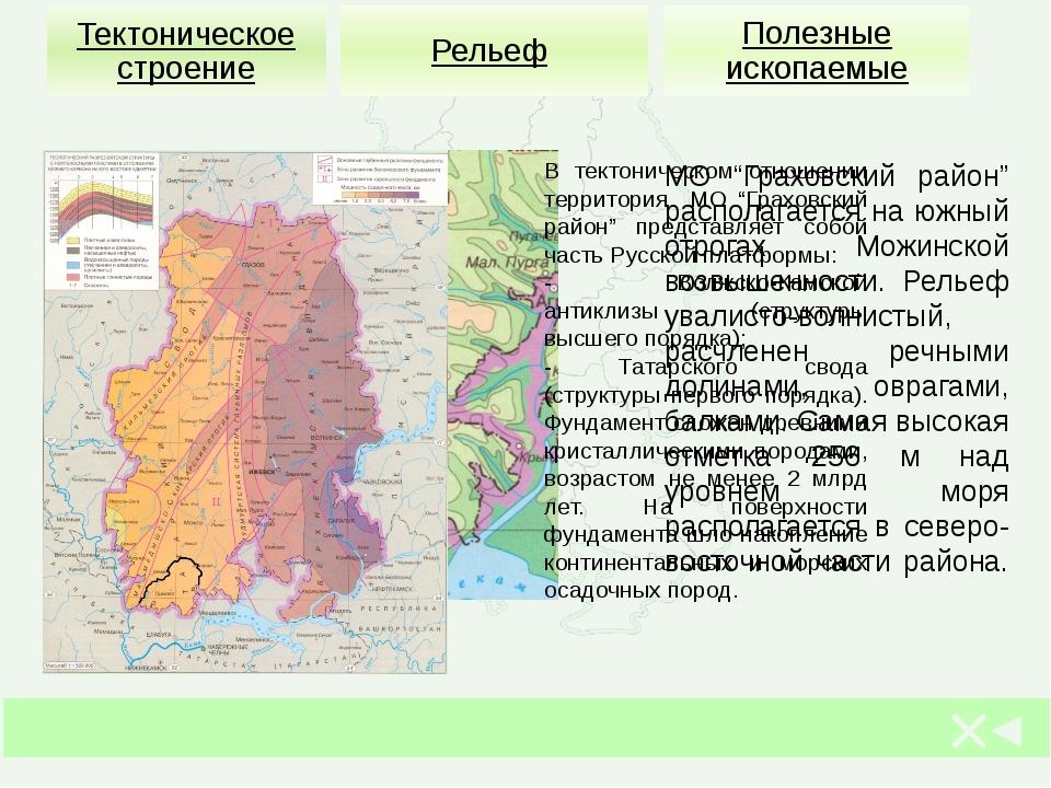 """Полезные ископаемые МО """"Граховский район"""" слабо обеспечен природными ресурсам..."""