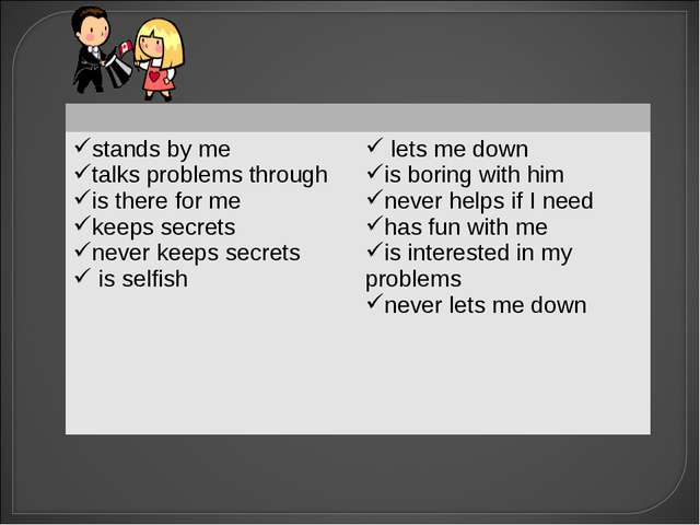 stands by me talks problems through is there for me keeps secrets never k...