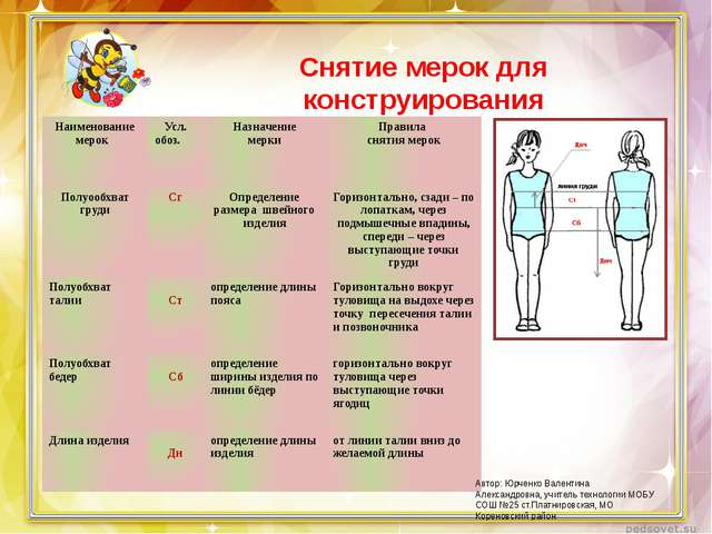 Снятие мерок для конструирования Автор: Юрченко Валентина Александровна, учит...
