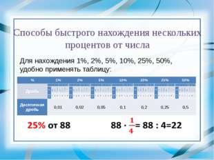 Способы быстрого нахождения нескольких процентов от числа Для нахождения 1%,