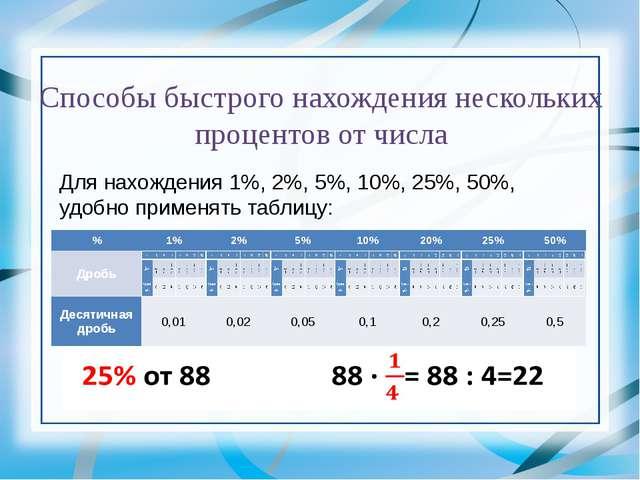 Способы быстрого нахождения нескольких процентов от числа Для нахождения 1%,...