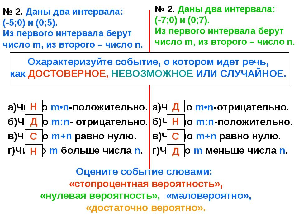 № 2. Даны два интервала: (-5;0) и (0;5). Из первого интервала берут число m,...