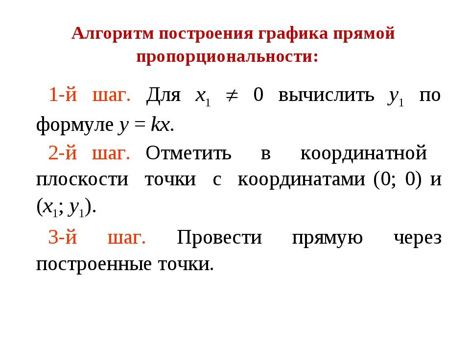 1-й шаг. Для х1 ¹ 0 вычислить у1 по формуле у = kх. 2-й шаг. Отметить в коорд...