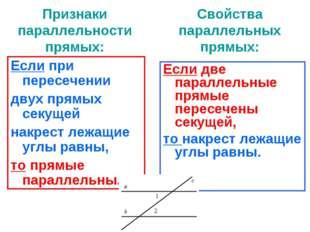 Признаки параллельности прямых: Если при пересечении двух прямых секущей накр