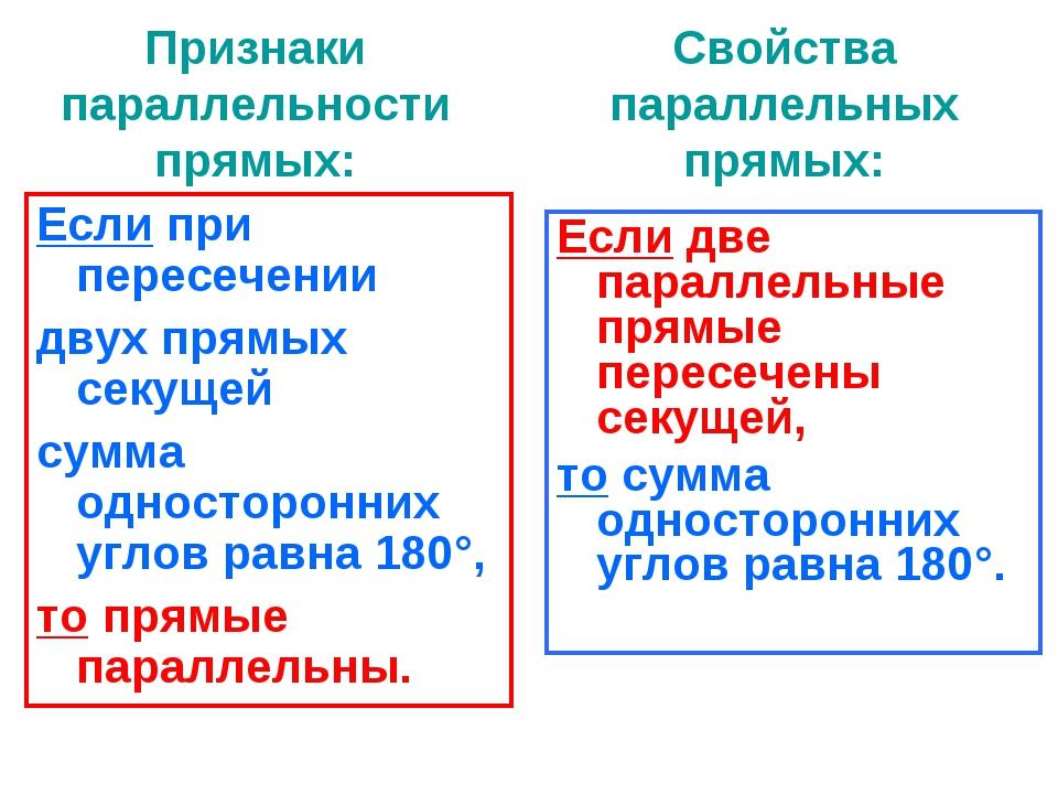Признаки параллельности прямых: Если при пересечении двух прямых секущей сумм...