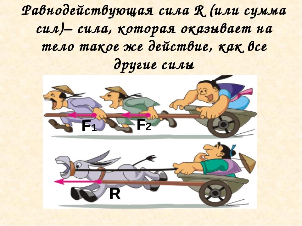 Равнодействующая сила R (или сумма сил)– сила, которая оказывает на тело тако...