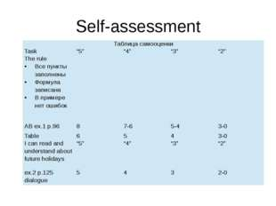 "Self-assessment Таблица самооценки Task ""5"" ""4"" ""3"" ""2"" The rule Все пункты з"
