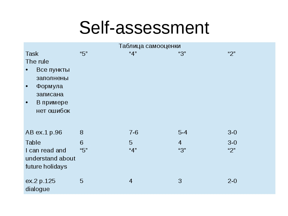 "Self-assessment Таблица самооценки Task ""5"" ""4"" ""3"" ""2"" The rule Все пункты з..."