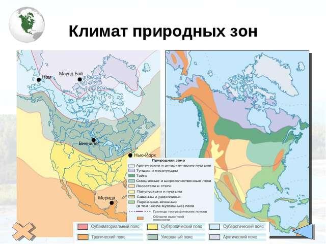 Климат природных зон Условные знаки