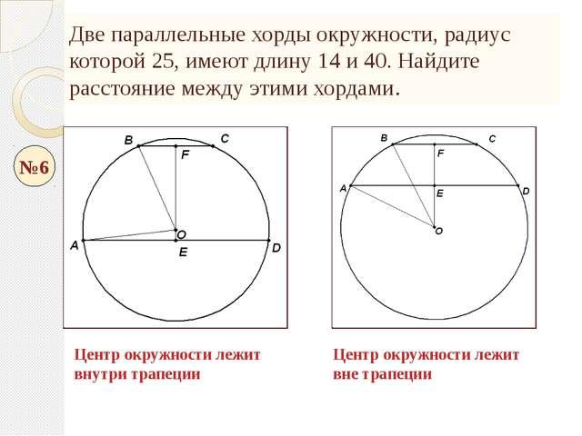 Две параллельные хорды окружности, радиус которой 25, имеют длину 14 и 40. На...