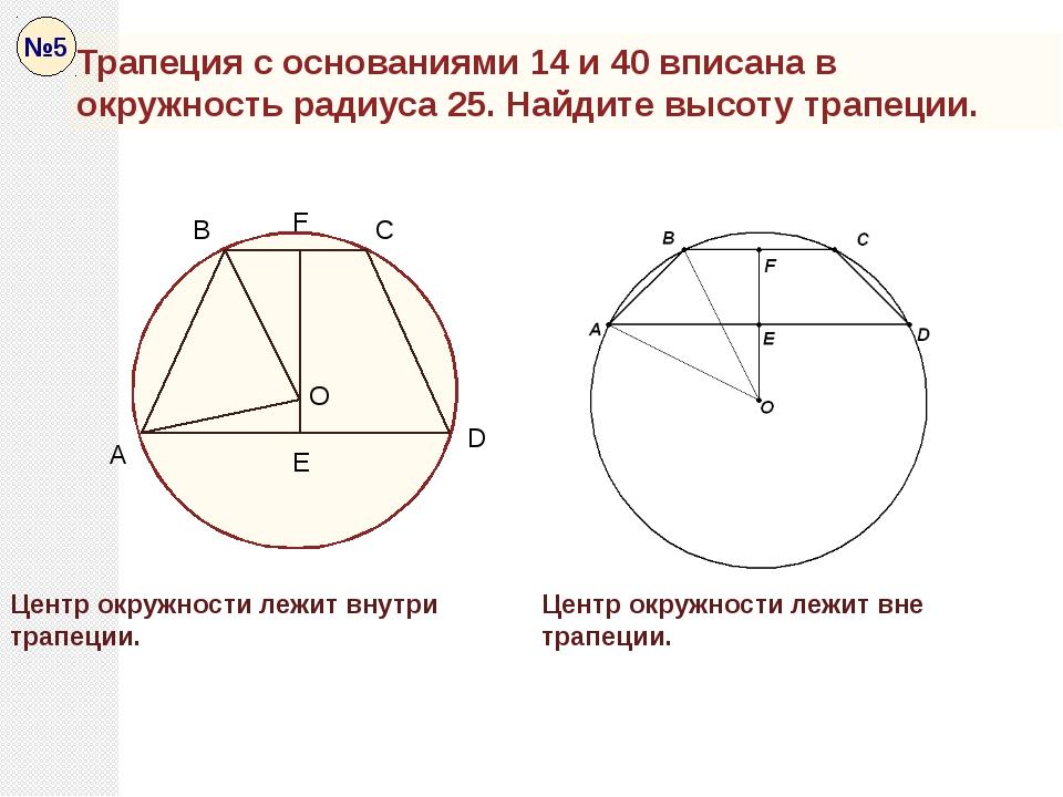 Трапеция с основаниями 14 и 40 вписана в окружность радиуса 25. Найдите высот...