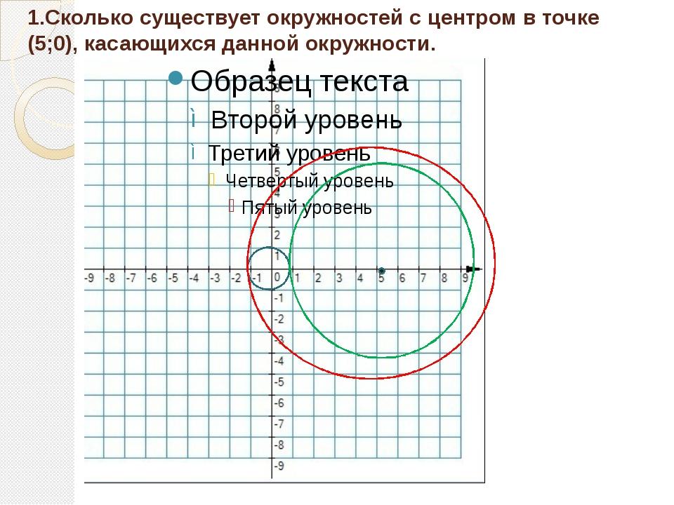 1.Сколько существует окружностей с центром в точке (5;0), касающихся данной о...