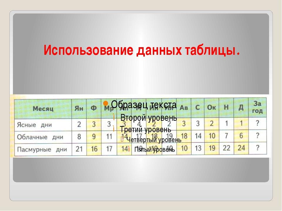 Использование данных таблицы.