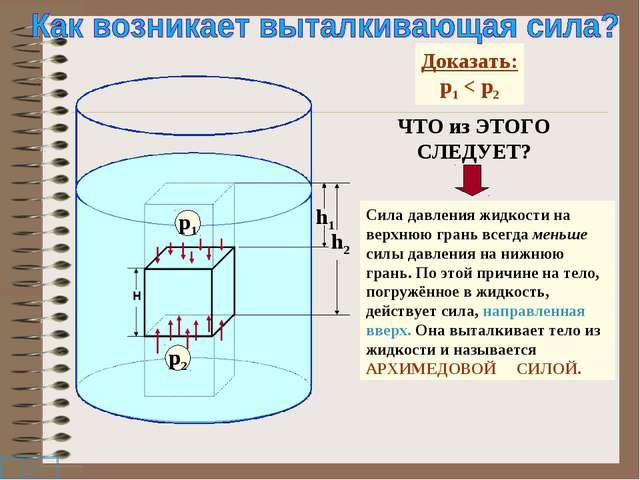 h1 h2 Доказать: р1 < р2 ЧТО из ЭТОГО СЛЕДУЕТ? Сила давления жидкости на верхн...