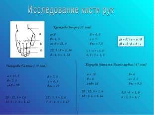 Куськеева Баира ( 12 лет) а=8 в= 4, 5 а+ в = 12, 5 12, 5 : 8 = 1, 56 8 : 4, 5