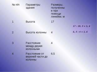 17 : 10, 5 = 1, 6 6, 5 : 4 = 1, 6