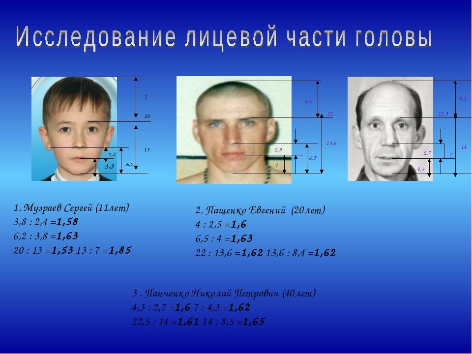 1. Музраев Сергей (11лет) 3,8 : 2,4 =1,58 6,2 : 3,8 =1,63 20 : 13 =1,53 13 :...