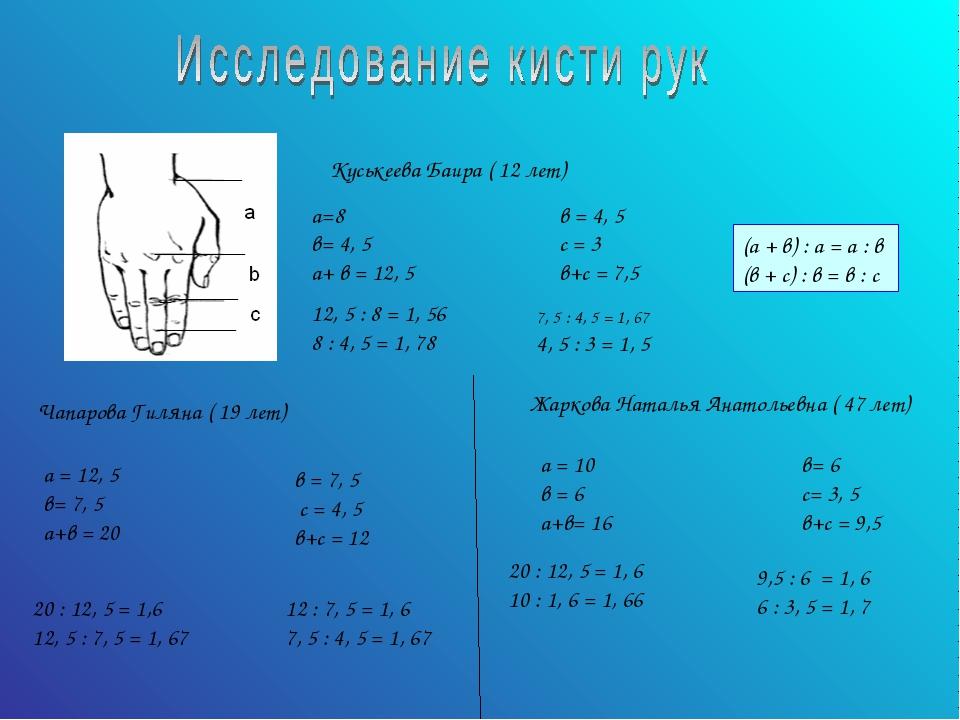 Куськеева Баира ( 12 лет) а=8 в= 4, 5 а+ в = 12, 5 12, 5 : 8 = 1, 56 8 : 4, 5...