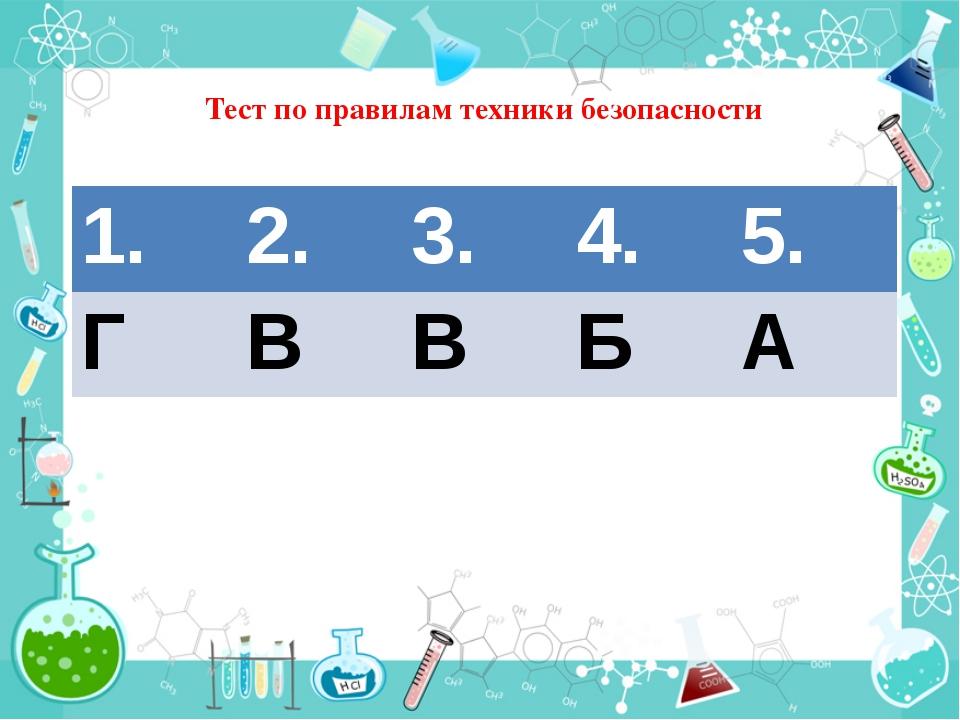 Тест по правилам техники безопасности 1. 2. 3. 4. 5. Г В В Б А