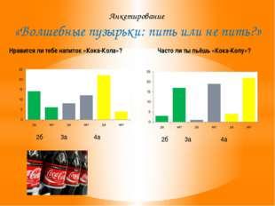 Анкетирование «Волшебные пузырьки: пить или не пить?» 2б 3а 4а 2б 3а 4а Н