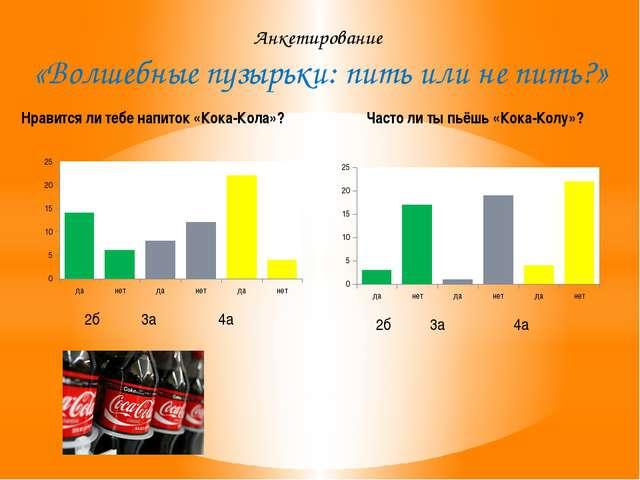Анкетирование «Волшебные пузырьки: пить или не пить?» 2б 3а 4а 2б 3а 4а Н...