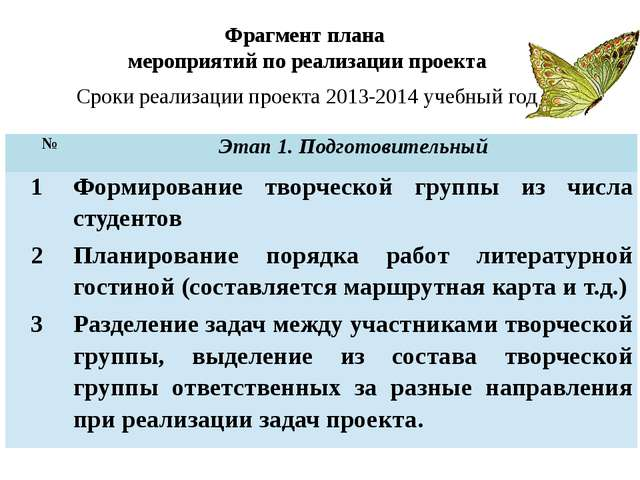 Сроки реализации проекта 2013-2014 учебный год Фрагмент плана мероприятий по...