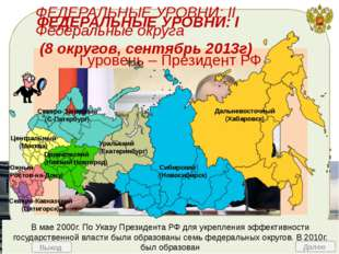 Согласно Конституции Россия является федерацией (от лат. «союз») – форма АТ у