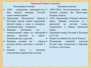 Правление Бориса Годунова Внутренняя политика Внешняя политика 1589г. – учреж