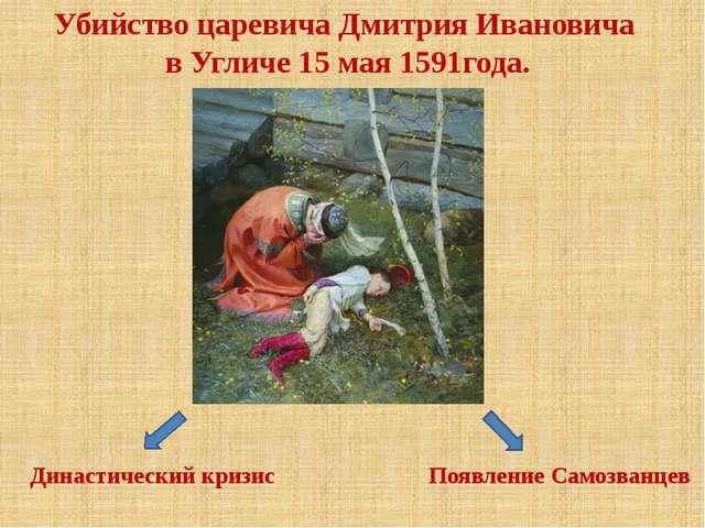 Убийство царевича Дмитрия Ивановича в Угличе 15 мая 1591года. Появление Самоз...