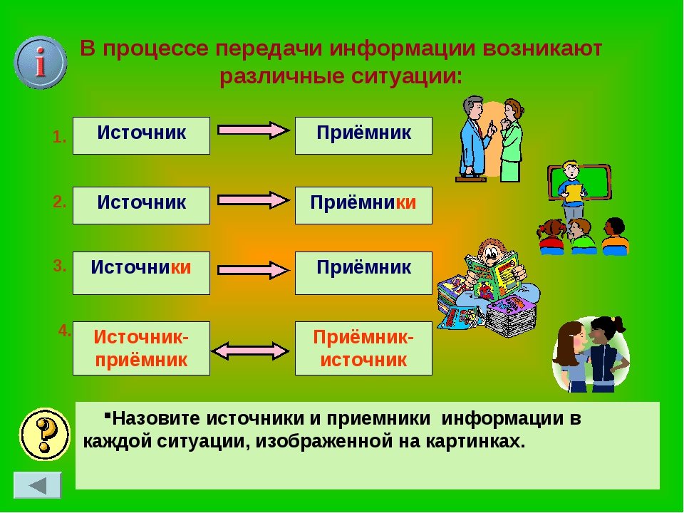 В процессе передачи информации возникают различные ситуации: